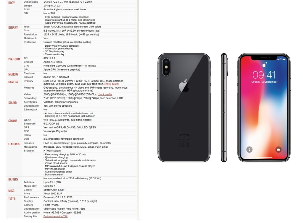 IphoneX vs Google Pixel 2 - best phone 2018 -TrendMut - pixel2Xl - iphoneX specs specifications