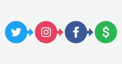 Advantages of Using Social Networks for your Business