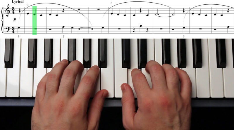 Basic Piano Lessons For Beginners
