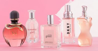 Tips To Choose The Best Perfume Gifts