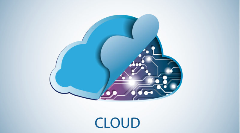 Boost Cloud Investment ROI