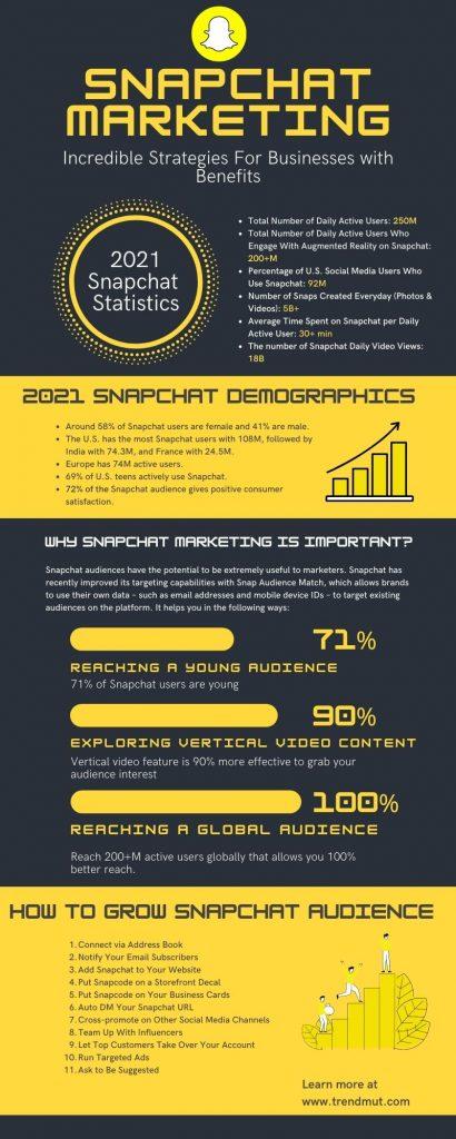 Snapchat Marketing benefits
